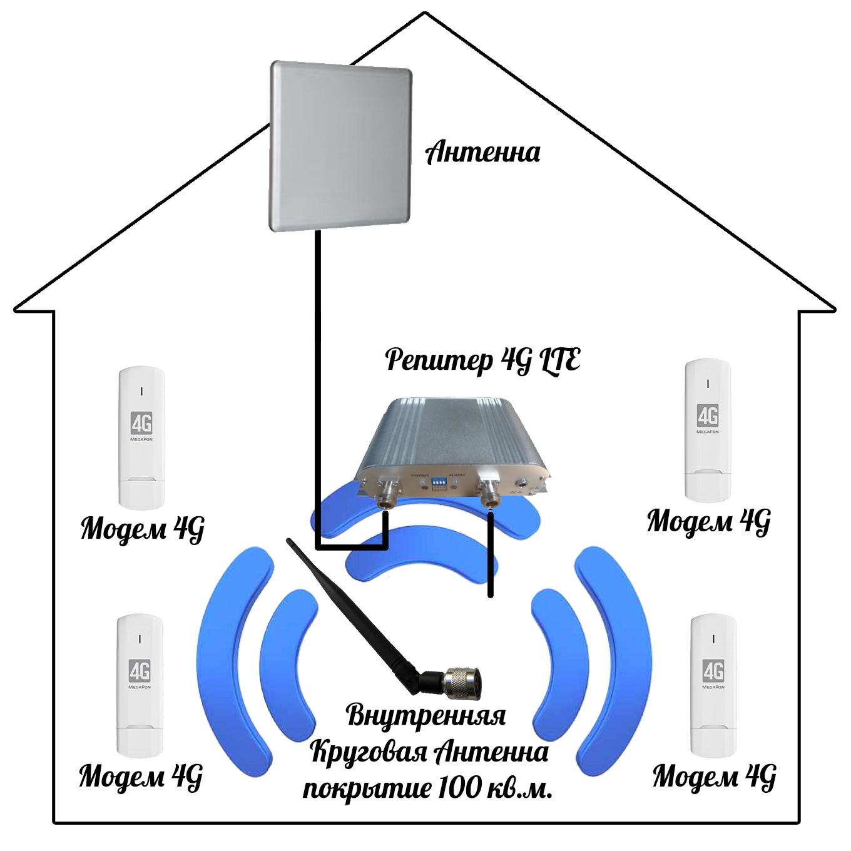 Схема 4g антенный тюнер схемы - 6a77f